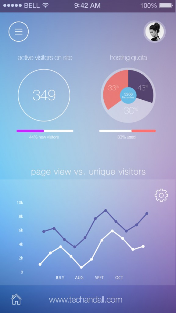 techandall_mobile-analytics-UI-concept_preview2